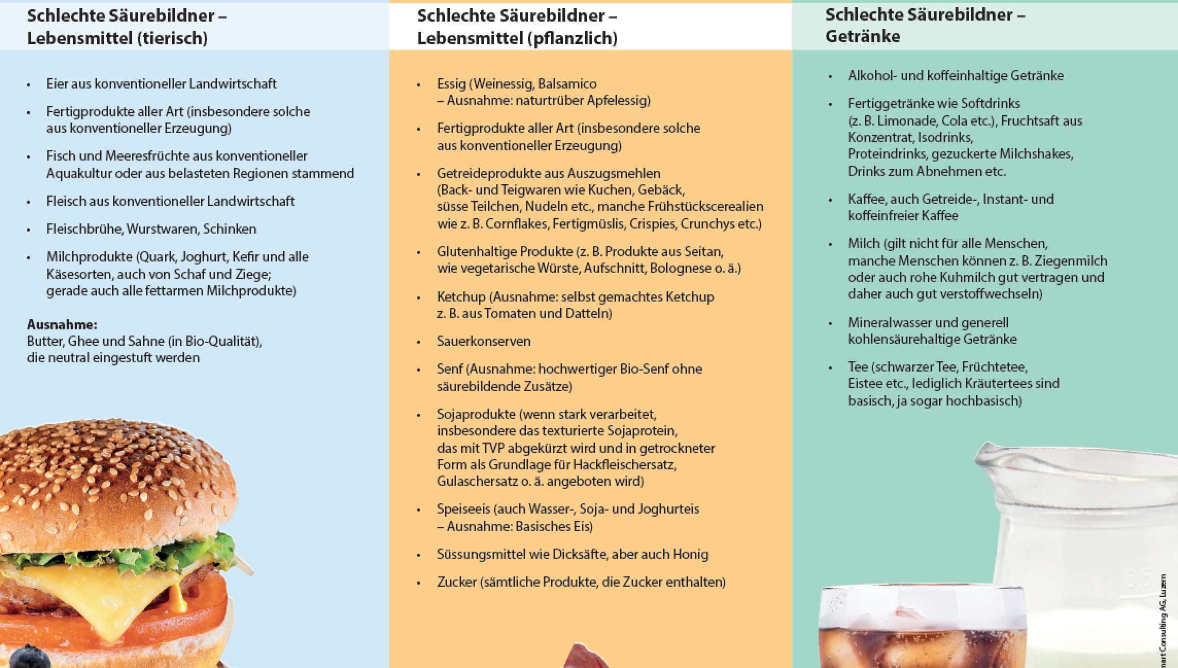 Liste Saure Basische Lebensmittel - ORGANIC POWER DRINK - CHiA BiRDS ...